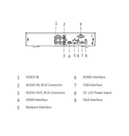 Dahua XVR5104HS-X pentabridní videorekordér 4kanálový